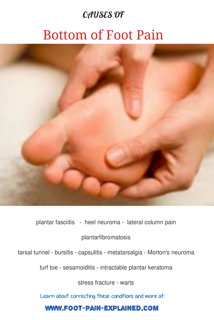 bottom of foot pain infographic
